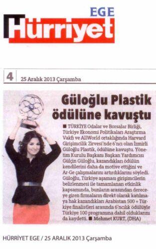 2013.12.25_gulcin_guloglu_haberler_basin